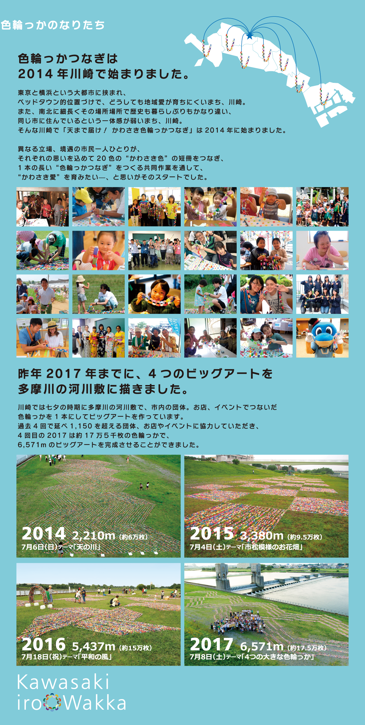色輪っかのなりたち 色輪っかつなぎは2014年川崎で始まりました。